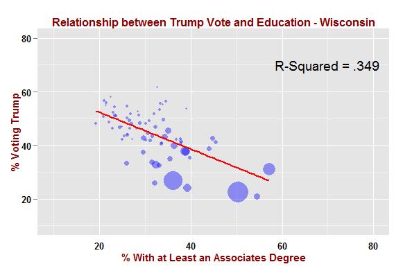 trump-educ-wi